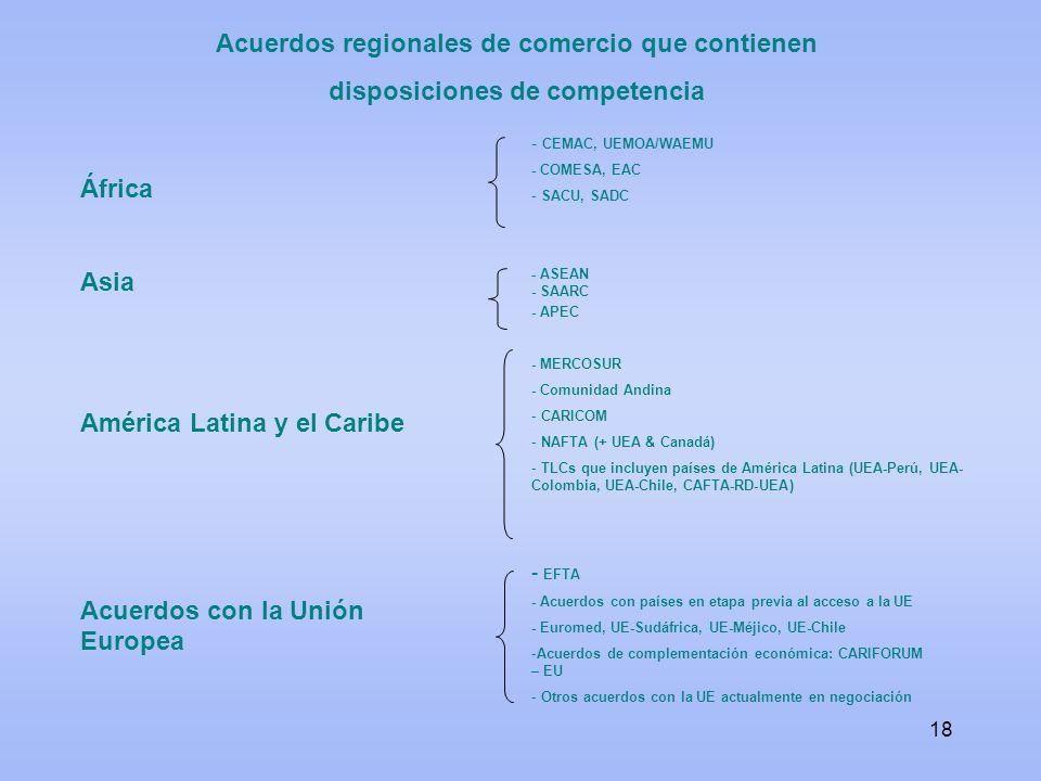 18 África Asia América Latina y el Caribe Acuerdos con la Unión Europea - CEMAC, UEMOA/WAEMU - COMESA, EAC - SACU, SADC - ASEAN - SAARC - APEC - MERCO