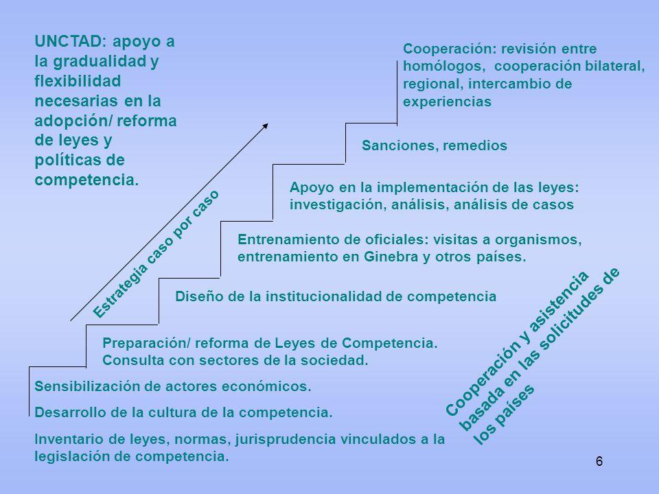 6 Estrategia caso por caso Sanciones, remedios Cooperación: revisión entre homólogos, cooperación bilateral, regional, intercambio de experiencias Sen