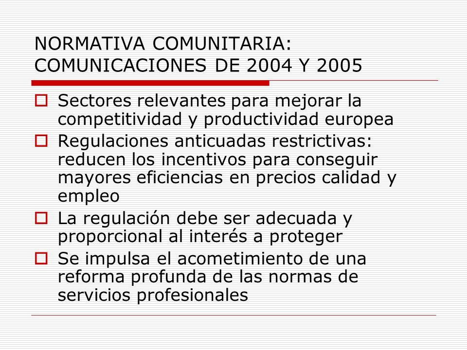 NORMATIVA COMUNITARIA: COMUNICACIONES DE 2004 Y 2005 Sectores relevantes para mejorar la competitividad y productividad europea Regulaciones anticuada