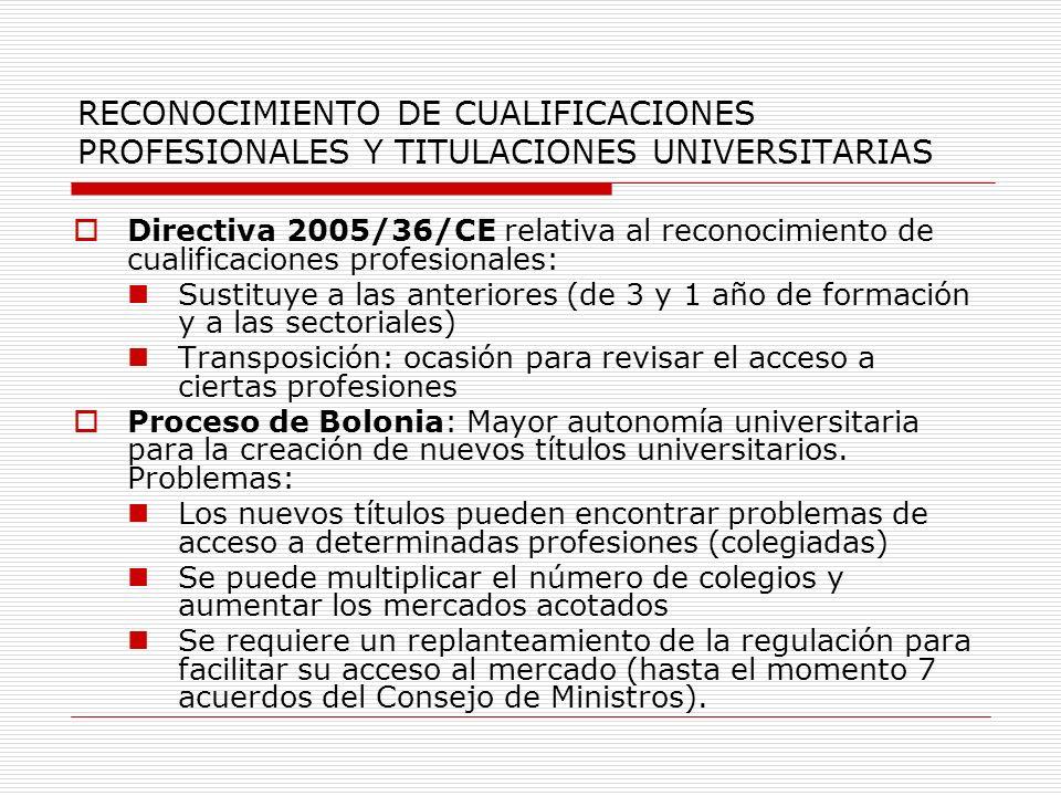 RECONOCIMIENTO DE CUALIFICACIONES PROFESIONALES Y TITULACIONES UNIVERSITARIAS Directiva 2005/36/CE relativa al reconocimiento de cualificaciones profe