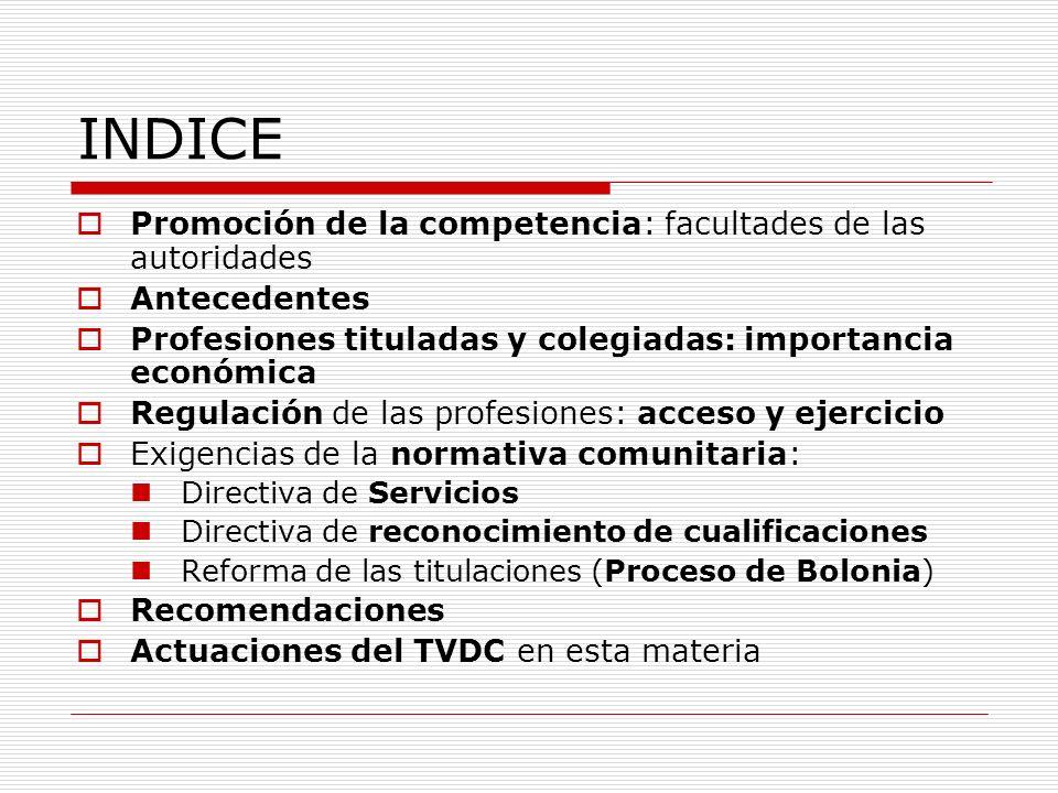 INDICE Promoción de la competencia: facultades de las autoridades Antecedentes Profesiones tituladas y colegiadas: importancia económica Regulación de