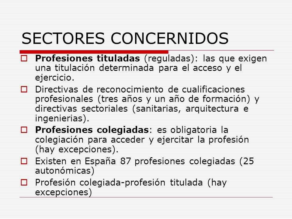 SECTORES CONCERNIDOS Profesiones tituladas (reguladas): las que exigen una titulación determinada para el acceso y el ejercicio. Directivas de reconoc