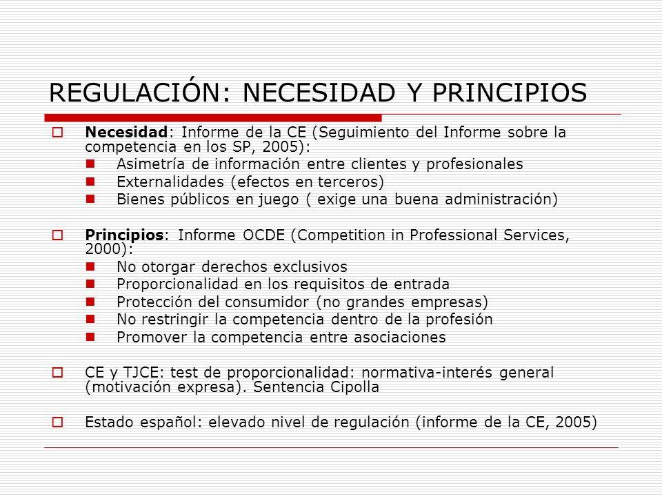 REGULACIÓN: NECESIDAD Y PRINCIPIOS Necesidad: Informe de la CE (Seguimiento del Informe sobre la competencia en los SP, 2005): Asimetría de informació