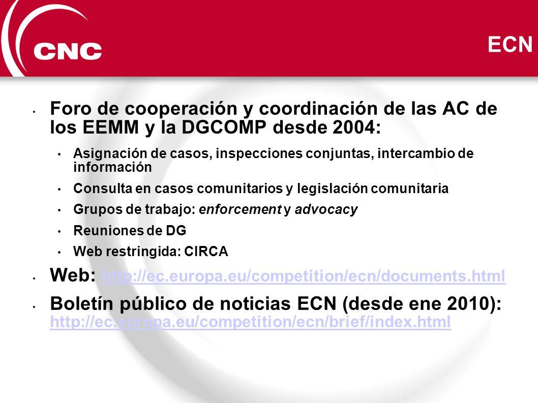 ECN Foro de cooperación y coordinación de las AC de los EEMM y la DGCOMP desde 2004: Asignación de casos, inspecciones conjuntas, intercambio de infor