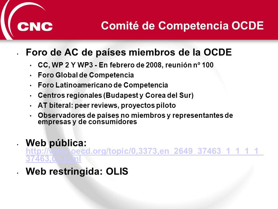 Comité de Competencia OCDE Foro de AC de países miembros de la OCDE CC, WP 2 Y WP3 - En febrero de 2008, reunión nº 100 Foro Global de Competencia For