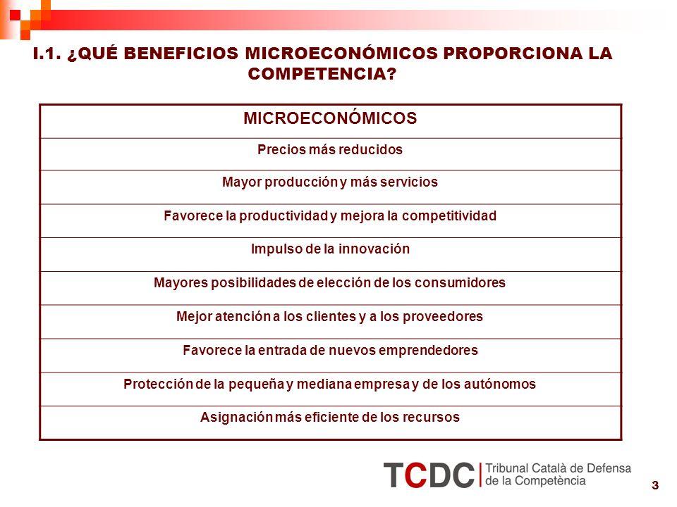 3 I.1. ¿QUÉ BENEFICIOS MICROECONÓMICOS PROPORCIONA LA COMPETENCIA.