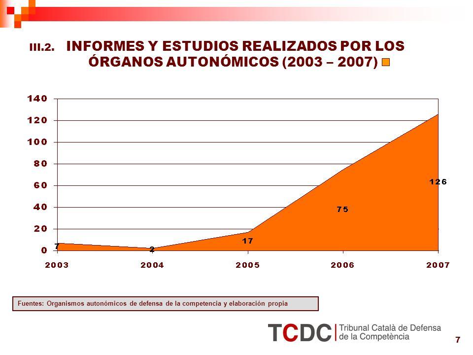 7 INFORMES Y ESTUDIOS REALIZADOS POR LOS ÓRGANOS AUTONÓMICOS (2003 – 2007) III.2.