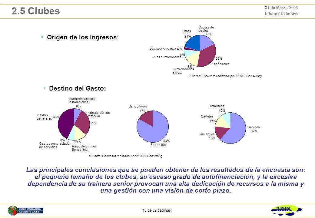 15 de 52 páginas 31 de Marzo 2003 Informe Definitivo 2.5 Clubes PROMEDIO DE REMEROS POR CLUB 45 24 seniors, 6 juveniles, 8 cadetes, 7 infantiles 2002