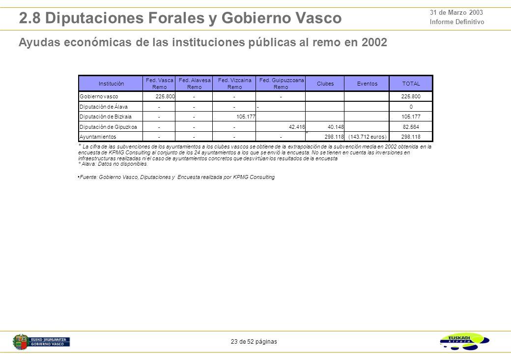 22 de 52 páginas 31 de Marzo 2003 Informe Definitivo 2.8 Diputaciones Forales y Gobierno Vasco Diputaciones Forales La labor realizada desde las diput