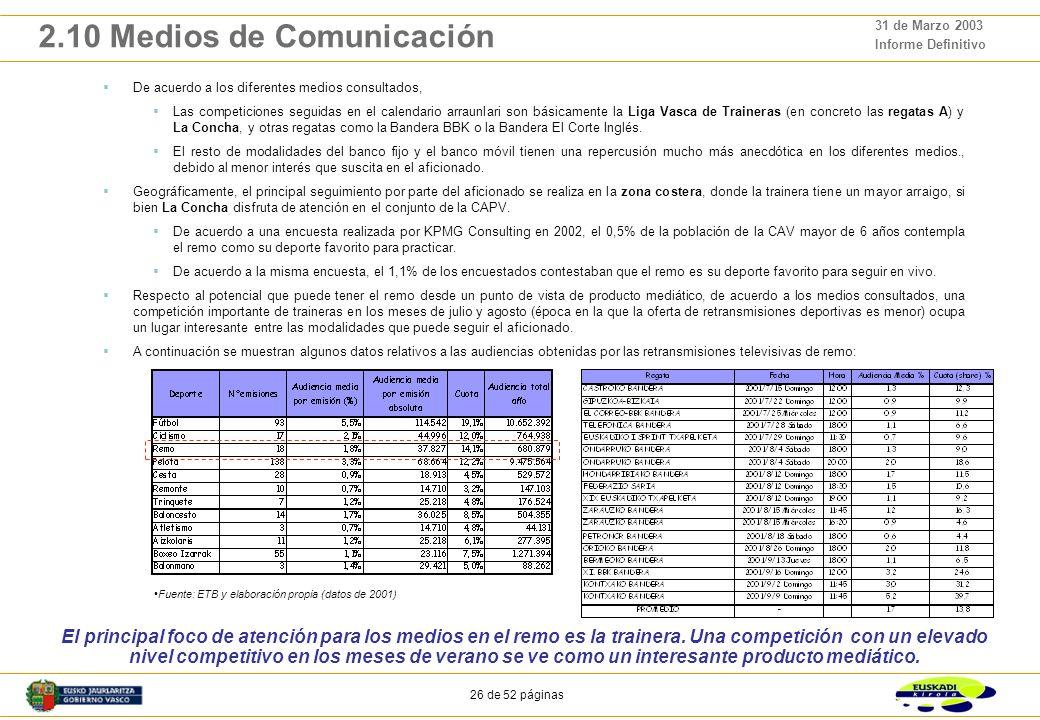 25 de 52 páginas 31 de Marzo 2003 Informe Definitivo 2.9 Liga Vasca de traineras Los principales problemas que se aprecian se refieren al calendario,
