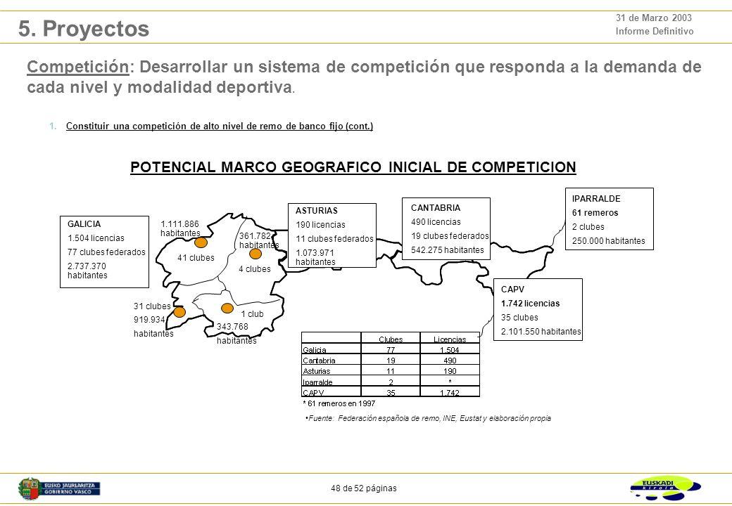 47 de 52 páginas 31 de Marzo 2003 Informe Definitivo Competición: Desarrollar un sistema de competición que responda a la demanda de cada nivel y modalidad deportiva.