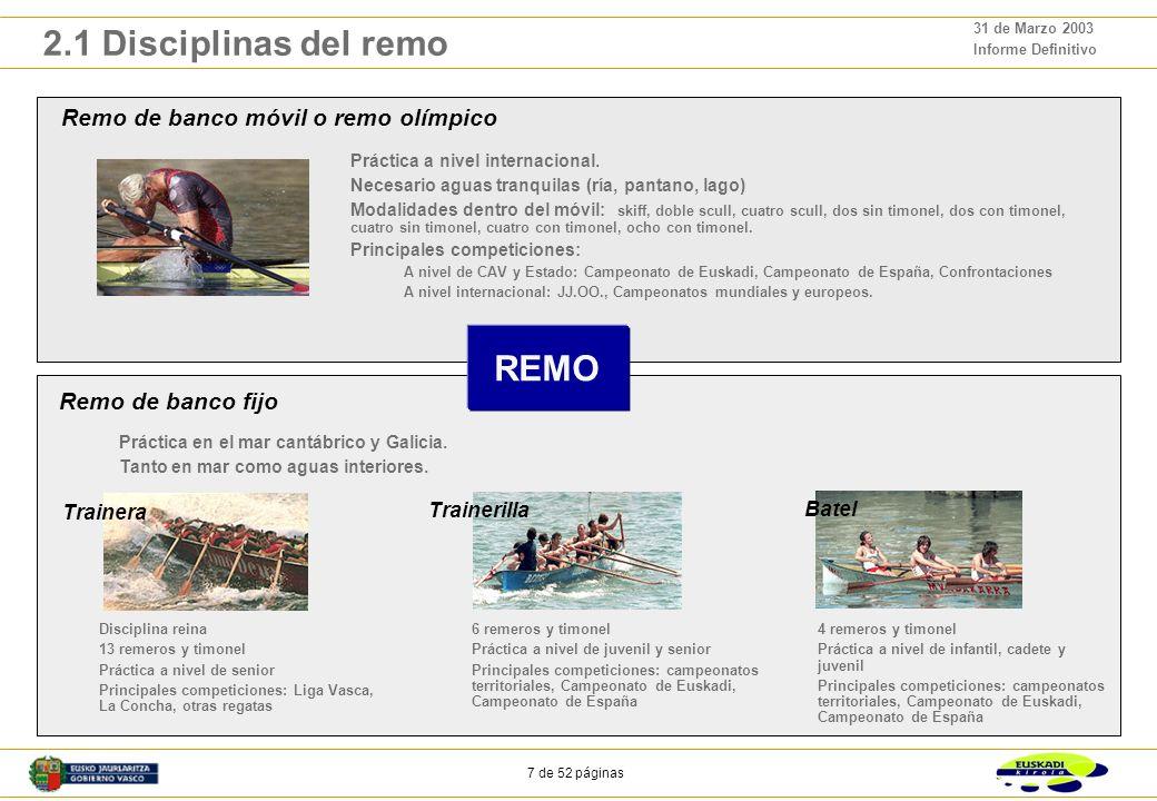 7 de 52 páginas 31 de Marzo 2003 Informe Definitivo 2.1 Disciplinas del remo REMO Remo de banco móvil o remo olímpico Remo de banco fijo Práctica a nivel internacional.