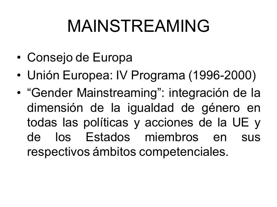 MAINSTREAMING Consejo de Europa Unión Europea: IV Programa (1996-2000) Gender Mainstreaming: integración de la dimensión de la igualdad de género en todas las políticas y acciones de la UE y de los Estados miembros en sus respectivos ámbitos competenciales.