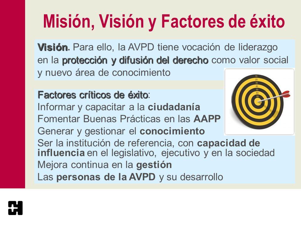 Misión, Visión y Factores de éxito Visión protección y difusión del derecho Visión. Para ello, la AVPD tiene vocación de liderazgo en la protección y