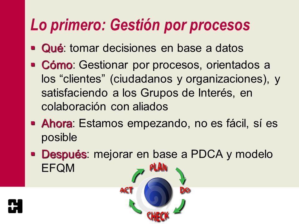 Lo primero: Gestión por procesos Qué Qué: tomar decisiones en base a datos Cómo Cómo: Gestionar por procesos, orientados a los clientes (ciudadanos y