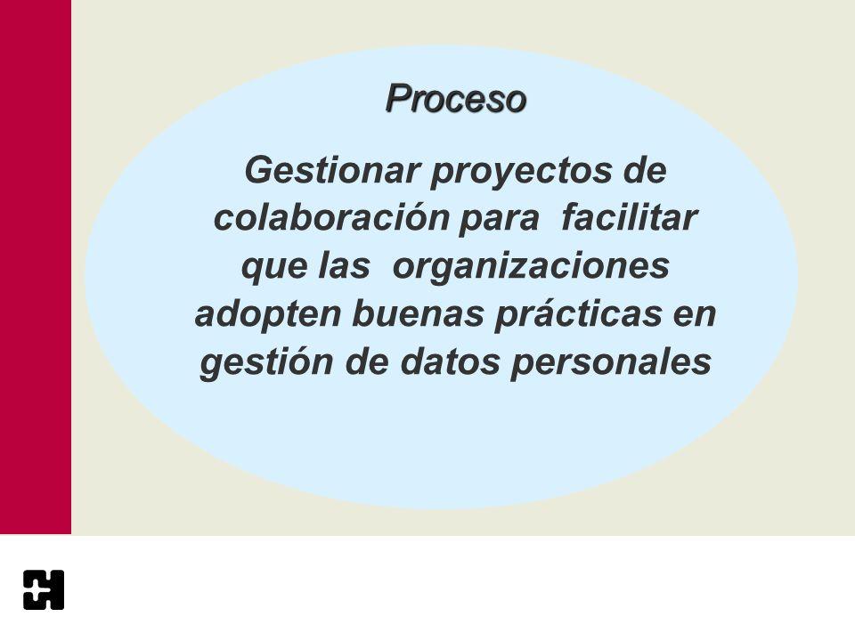 Proceso Gestionar proyectos de colaboración para facilitar que las organizaciones adopten buenas prácticas en gestión de datos personales