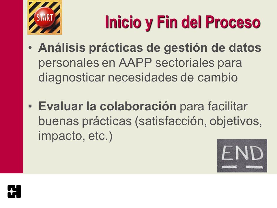 Inicio y Fin del Proceso Análisis prácticas de gestión de datos personales en AAPP sectoriales para diagnosticar necesidades de cambio Evaluar la cola
