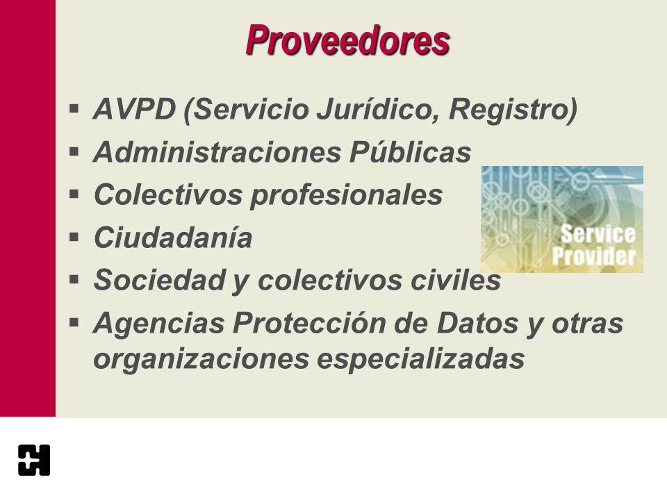 Proveedores AVPD (Servicio Jurídico, Registro) Administraciones Públicas Colectivos profesionales Ciudadanía Sociedad y colectivos civiles Agencias Pr