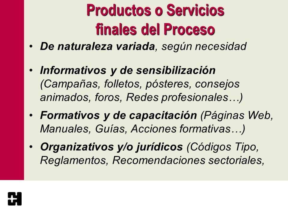 Productos o Servicios finales del Proceso De naturaleza variada, según necesidad Informativos y de sensibilización (Campañas, folletos, pósteres, cons