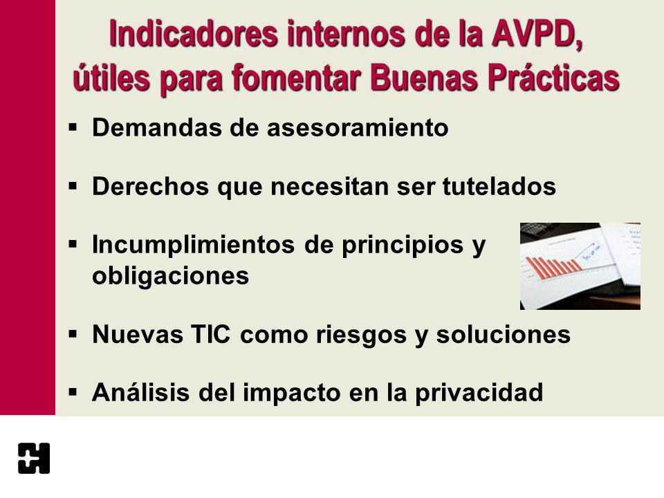 Indicadores internos de la AVPD, útiles para fomentar Buenas Prácticas Demandas de asesoramiento Derechos que necesitan ser tutelados Incumplimientos