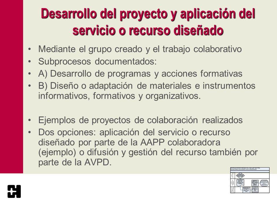 Desarrollo del proyecto y aplicación del servicio o recurso diseñado Mediante el grupo creado y el trabajo colaborativo Subprocesos documentados: A) D