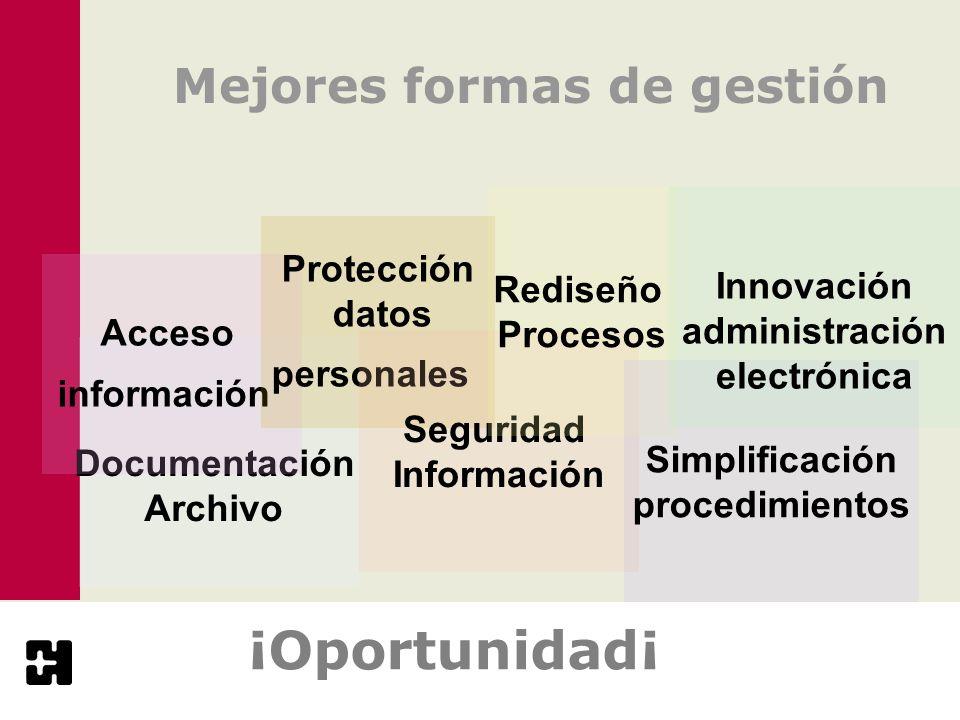 Documentación Archivo Acceso información Protección datos personales Seguridad Información Rediseño Procesos Simplificación procedimientos Innovación