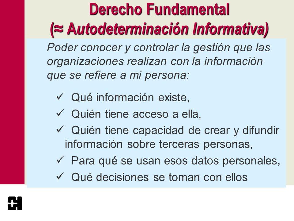 Poder conocer y controlar la gestión que las organizaciones realizan con la información que se refiere a mi persona: Qué información existe, Quién tie