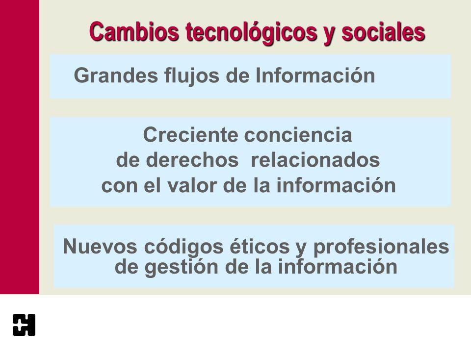 Creciente conciencia de derechos relacionados con el valor de la información Cambios tecnológicos y sociales Grandes flujos de información Nuevos códi