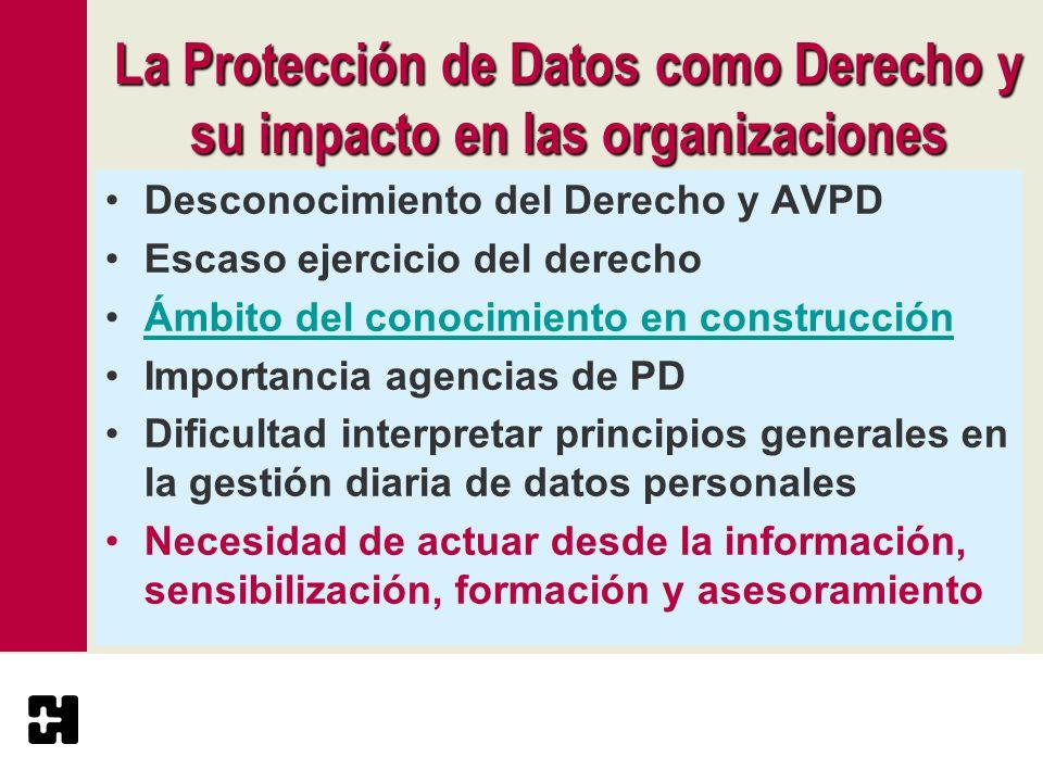 La Protección de Datos como Derecho y su impacto en las organizaciones Desconocimiento del Derecho y AVPD Escaso ejercicio del derecho Ámbito del cono