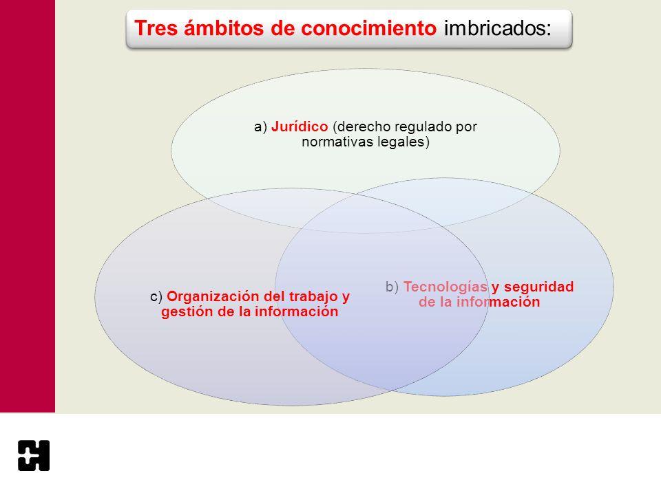a) Jurídico (derecho regulado por normativas legales) b) Tecnologías y seguridad de la información c) Organización del trabajo y gestión de la informa