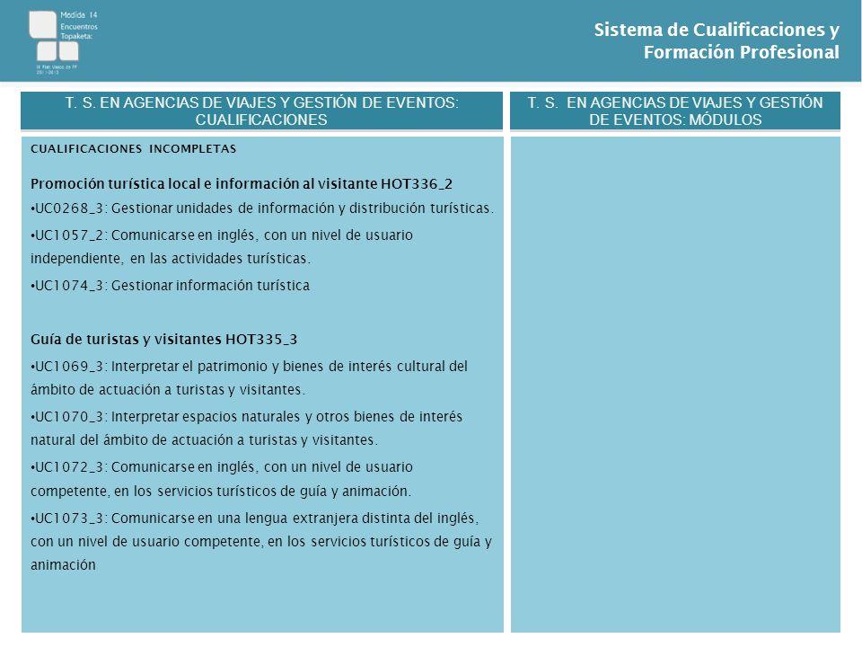 Sistema de Cualificaciones y Formación Profesional CUALIFICACIONES INCOMPLETAS Promoción turística local e información al visitante HOT336_2 UC0268_3: