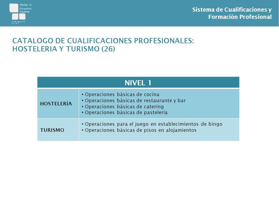 Sistema de Cualificaciones y Formación Profesional CATALOGO DE CUALIFICACIONES PROFESIONALES: HOSTELERIA Y TURISMO (26) NIVEL 1 HOSTELERÍA Operaciones