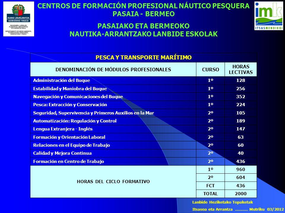 PESCA Y TRANSPORTE MARÍTIMO DENOMINACIÓN DE MÓDULOS PROFESIONALESCURSO HORAS LECTIVAS Administración del Buque 1º128 Estabilidad y Maniobra del Buque