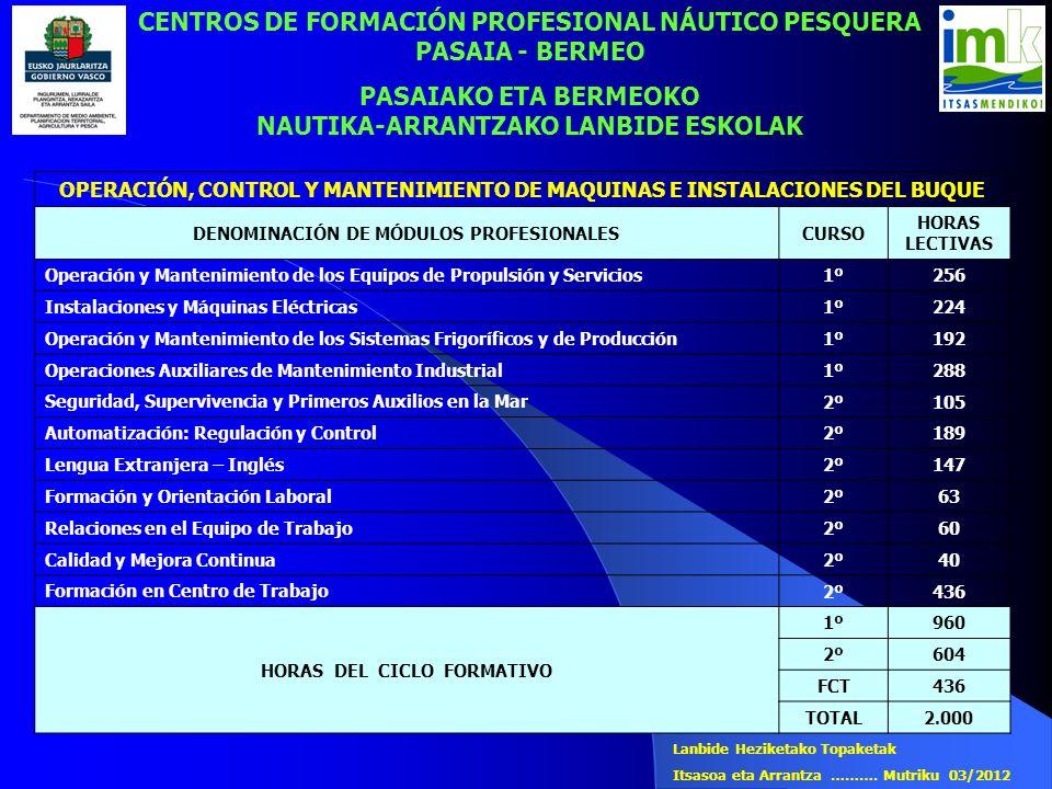 OPERACIÓN, CONTROL Y MANTENIMIENTO DE MAQUINAS E INSTALACIONES DEL BUQUE DENOMINACIÓN DE MÓDULOS PROFESIONALESCURSO HORAS LECTIVAS Operación y Manteni
