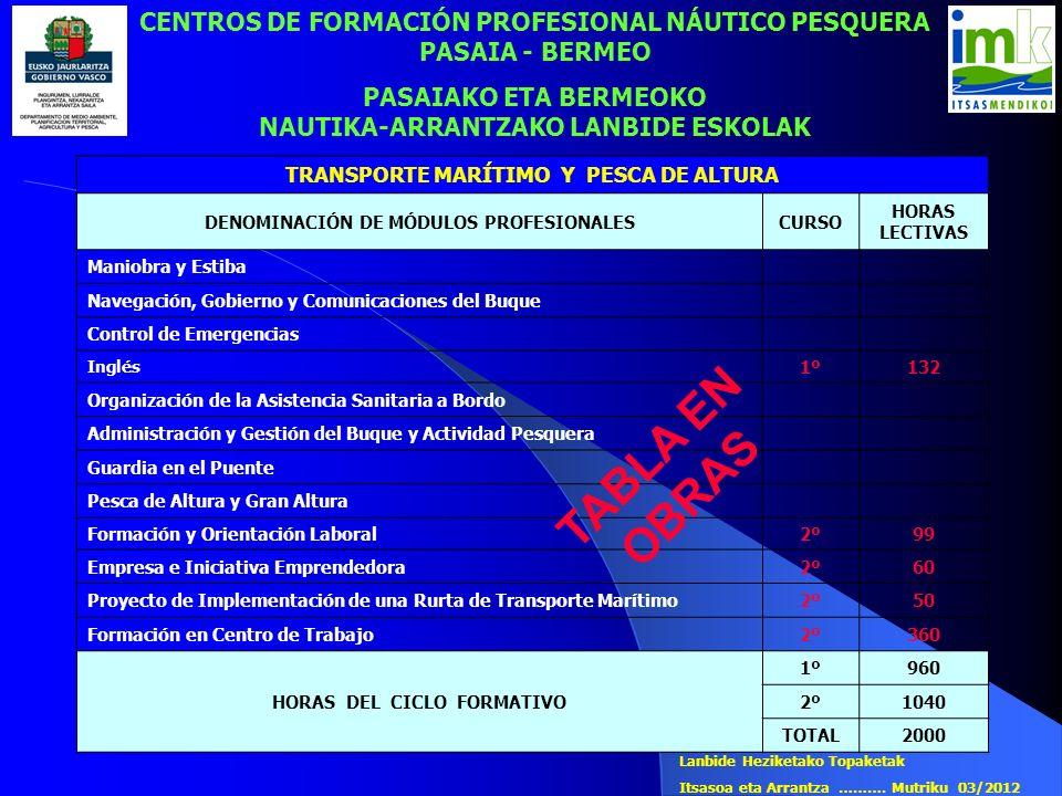 TRANSPORTE MARÍTIMO Y PESCA DE ALTURA DENOMINACIÓN DE MÓDULOS PROFESIONALESCURSO HORAS LECTIVAS Maniobra y Estiba Navegación, Gobierno y Comunicacione