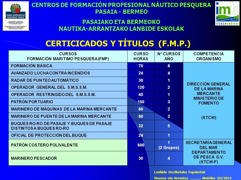 CERTICICADOS Y TÍTULOS (F.M.P.) CURSOS FORMACIÓN MARITIMO PESQUERA (FMP) CURSO HORAS Nº CURSOS AÑO COMPETENCIA ORGANISMO FORMACIÓN BÁSICA708 DIRECCIÓN