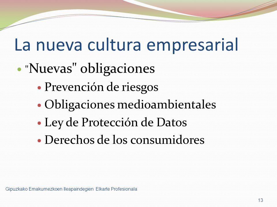 La nueva cultura empresarial Nuevas obligaciones Prevención de riesgos Obligaciones medioambientales Ley de Protección de Datos Derechos de los consumidores 13 Gipuzkako Emakumezkoen Ileapaindegien Elkarte Profesionala