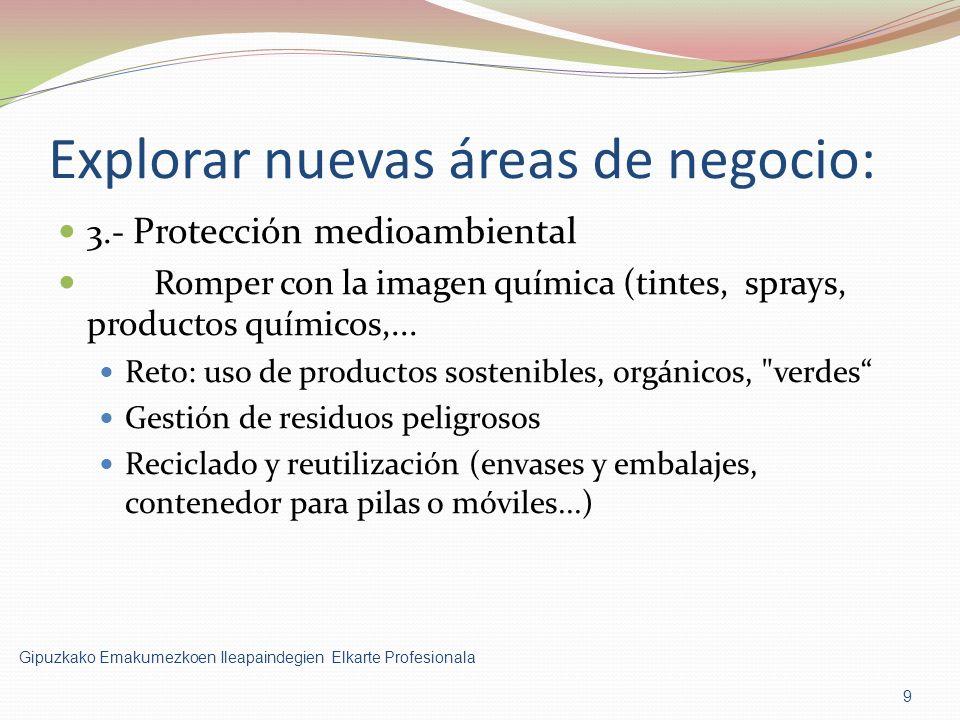 Explorar nuevas áreas de negocio: 3.- Protección medioambiental Romper con la imagen química (tintes, sprays, productos químicos,...