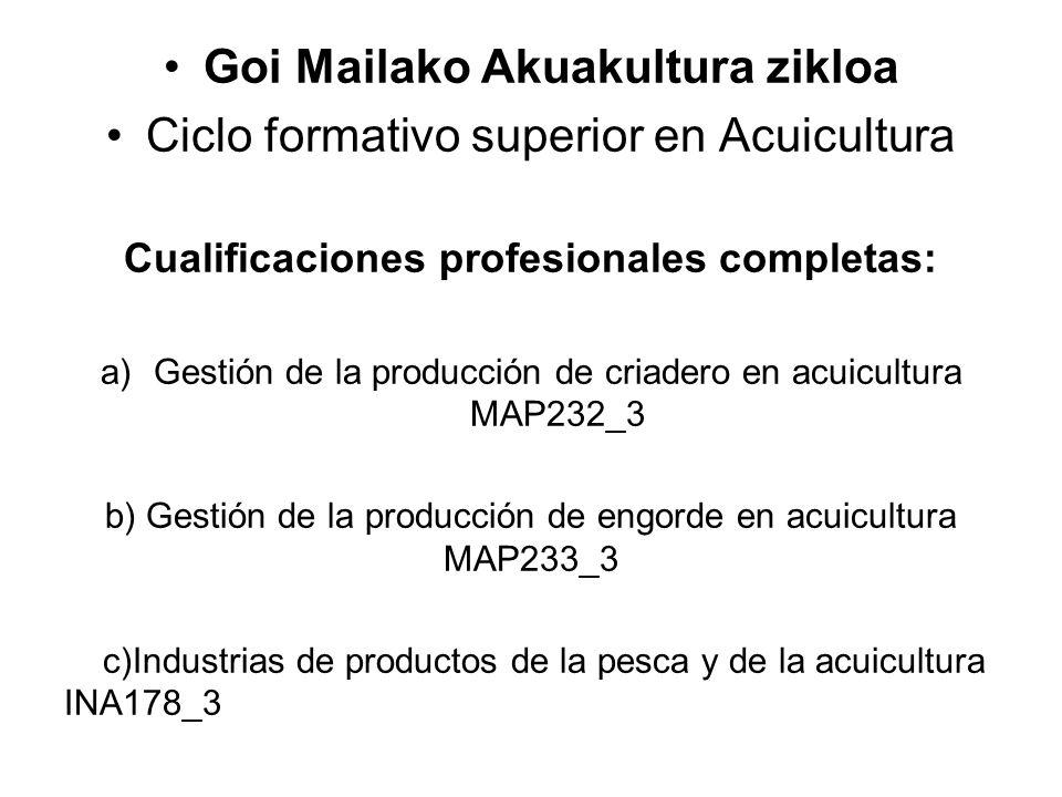 Prestakuntza zikloaren Lanbide moduluak.Modulos Profesionales del ciclo.