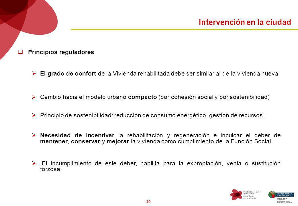 10 Intervención en la ciudad Principios reguladores El grado de confort de la Vivienda rehabilitada debe ser similar al de la vivienda nueva Cambio ha