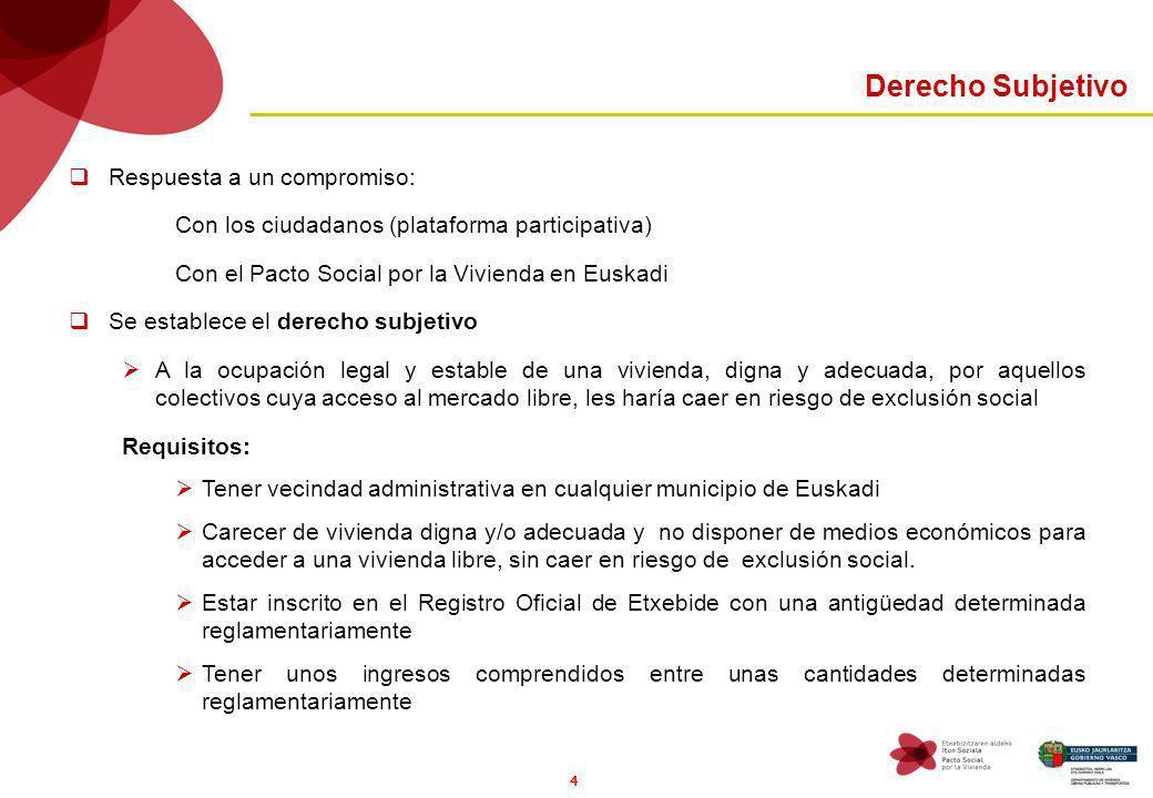 4 Derecho Subjetivo Respuesta a un compromiso: Con los ciudadanos (plataforma participativa) Con el Pacto Social por la Vivienda en Euskadi Se estable