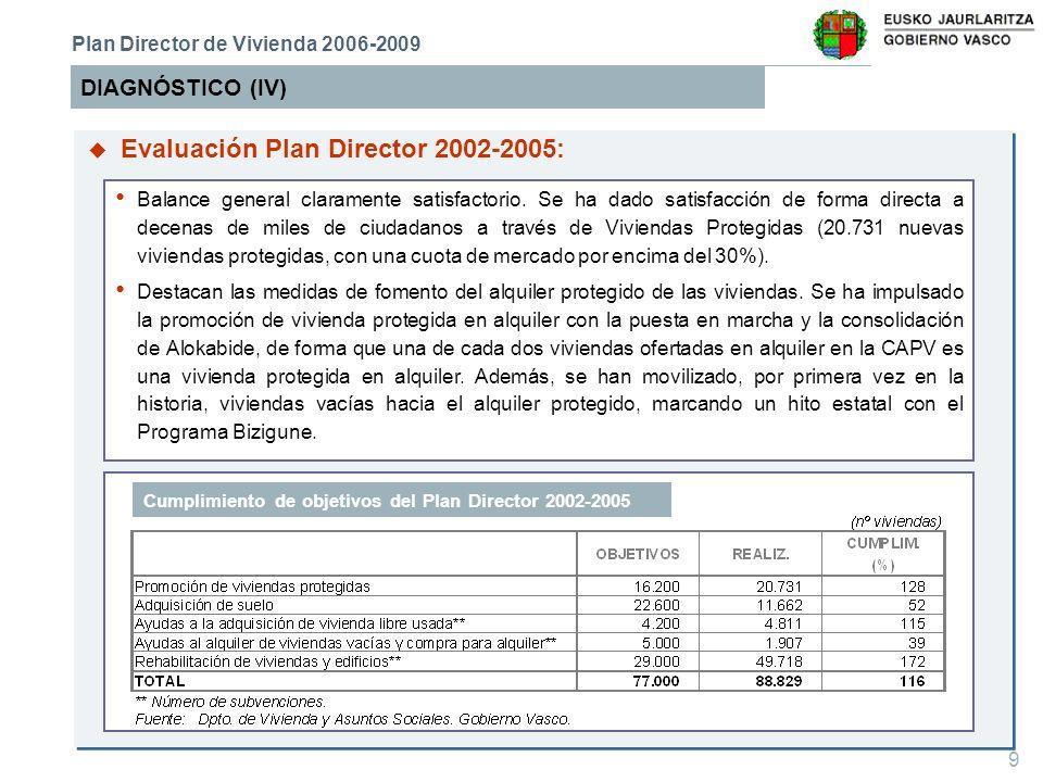 10 DIAGNÓSTICO (V) Plan Director de Vivienda 2006-2009 También se han financiado importantes operaciones de regeneración social y urbana y se ha consolidado un potente sistema de apoyo a la rehabilitación de viviendas y edificios.
