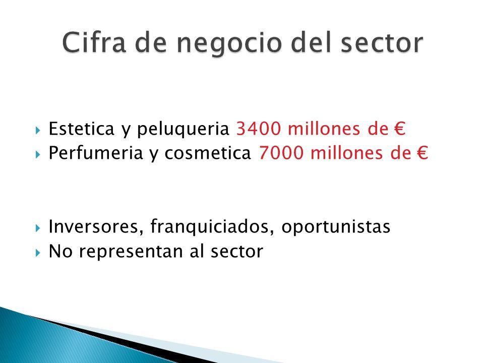 Estetica y peluqueria 3400 millones de Perfumeria y cosmetica 7000 millones de Inversores, franquiciados, oportunistas No representan al sector