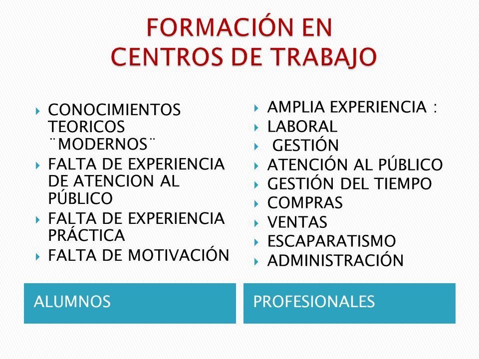 FORMACION EN GESTION EMPRESARIAL ESTRATEGIA EMPRESARIAL GESTION ECONOMICA Y FINANCIERA GESTION DE COMPRAS Y PROVEEDORES CLIENTE: VENTAS Y FIDELIZACION PROTECCION DE DATOS FORMACIÓN TÉCNICA DEL SECTOR ASESORIA DE IMAGEN APLICADA A LA ESTETICA KINESIOLOGÍA APLICADA A LA ESTÉTICA FISIOLOGÍA DE TRASTORNOS ESTÉTICOS MASAJE DE PIEDRAS CALIENTES MASAJE NEURORELAJANTE