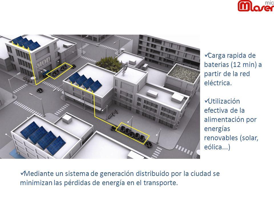 Carga rapida de baterias (12 min) a partir de la red eléctrica. Utilización efectiva de la alimentación por energías renovables (solar, eólica...) Med