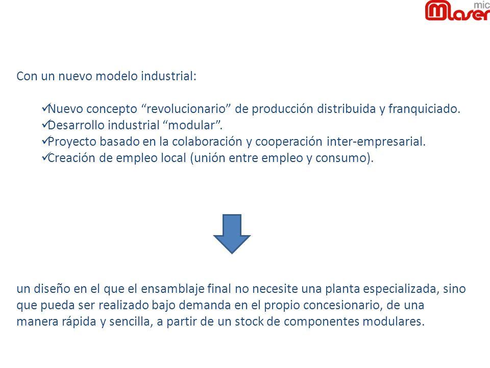 Con un nuevo modelo industrial: Nuevo concepto revolucionario de producción distribuida y franquiciado. Desarrollo industrial modular. Proyecto basado
