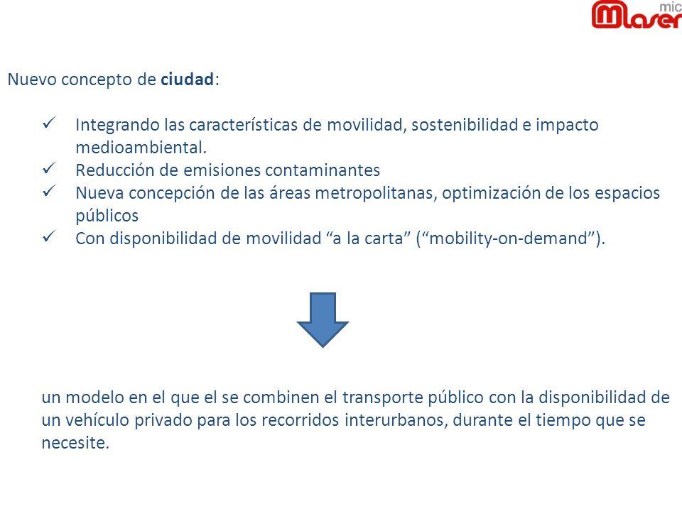 Nuevo concepto de ciudad: Integrando las características de movilidad, sostenibilidad e impacto medioambiental. Reducción de emisiones contaminantes N