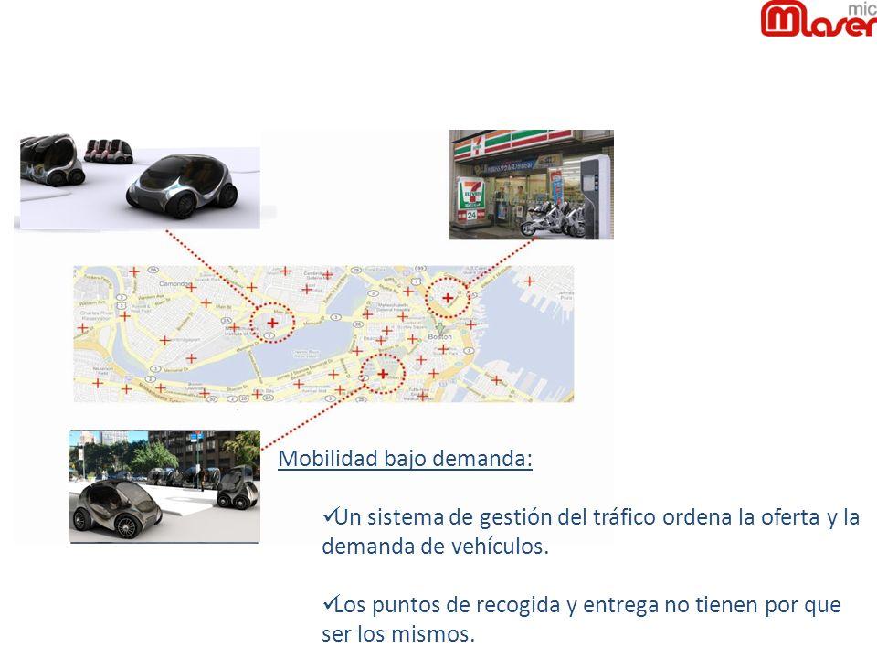Mobilidad bajo demanda: Un sistema de gestión del tráfico ordena la oferta y la demanda de vehículos. Los puntos de recogida y entrega no tienen por q