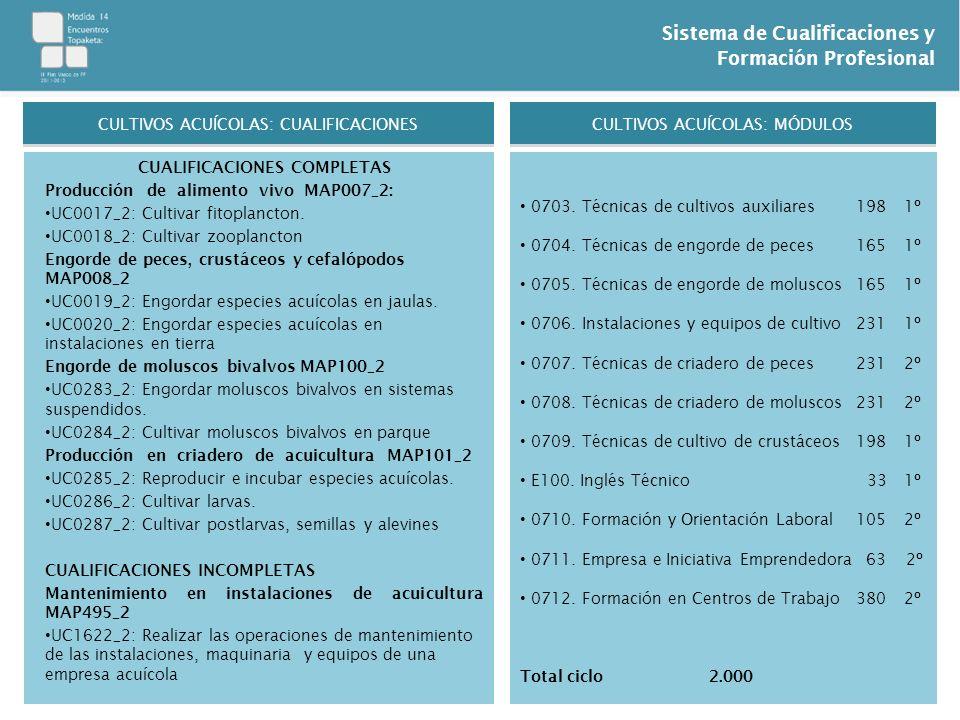 Sistema de Cualificaciones y Formación Profesional CUALIFICACIONES COMPLETAS Producción de alimento vivo MAP007_2: UC0017_2: Cultivar fitoplancton. UC