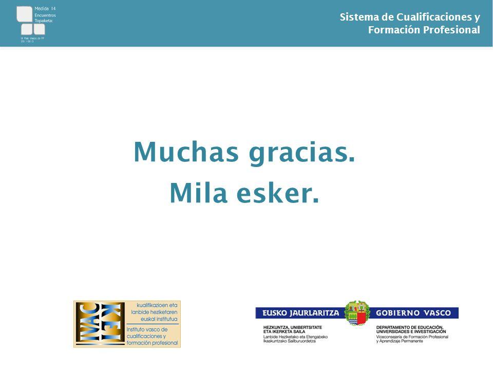 Sistema de Cualificaciones y Formación Profesional Muchas gracias. Mila esker.